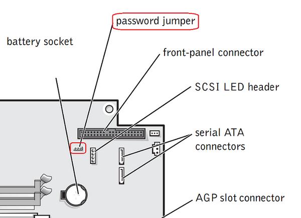 Forgotten BIOS Password | How to Reset/Remove it
