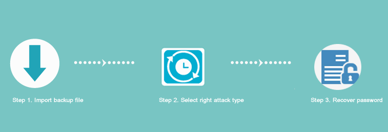 Built-in 3 Attack Types to Ensure High Rate of Success